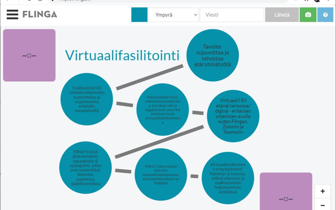 Mitä on virtuaalifasilitointi?